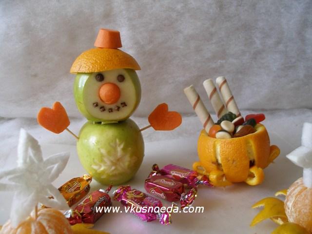 Новогодние поделки из фруктов своими руками