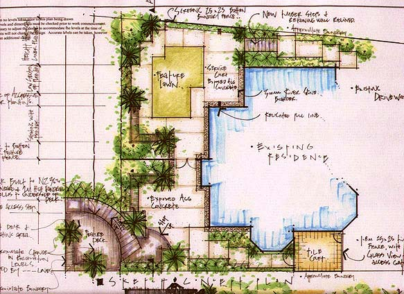 Learning center landscape design concepts part 1 for Learn landscape design