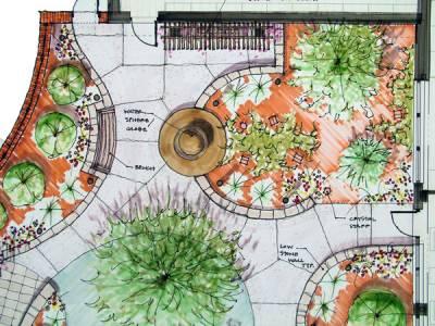 Планировка садового участка своими руками фото